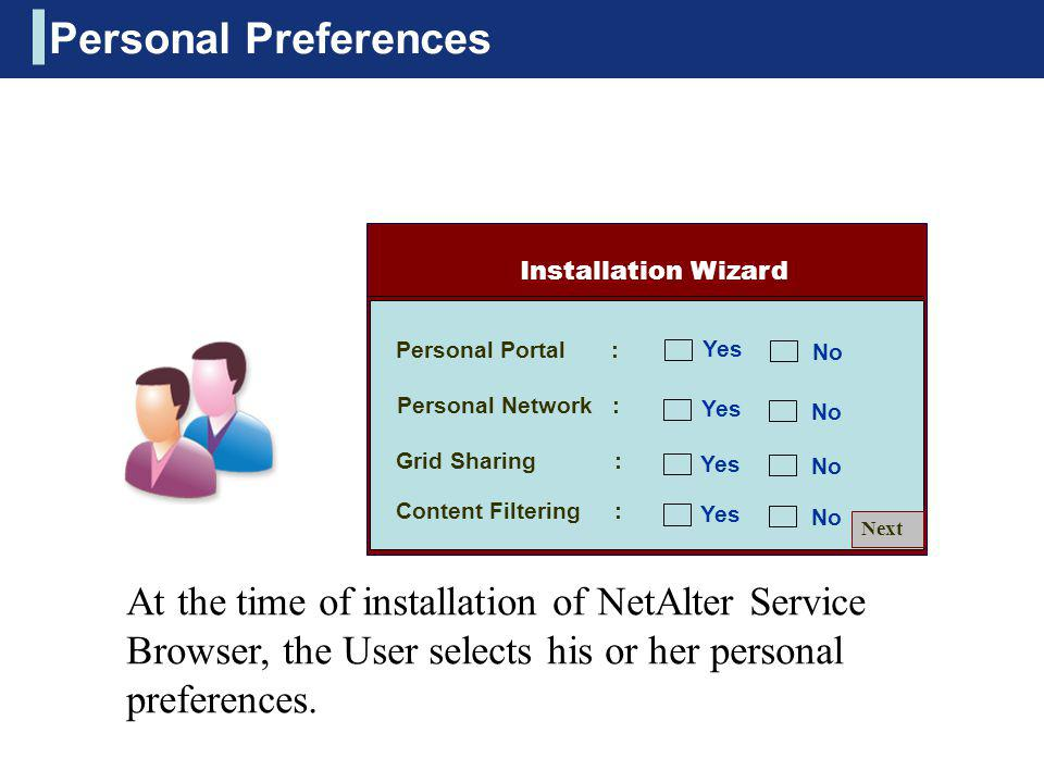 Personal Preferences Installation Wizard. Personal Portal : Yes. No. Personal Network :