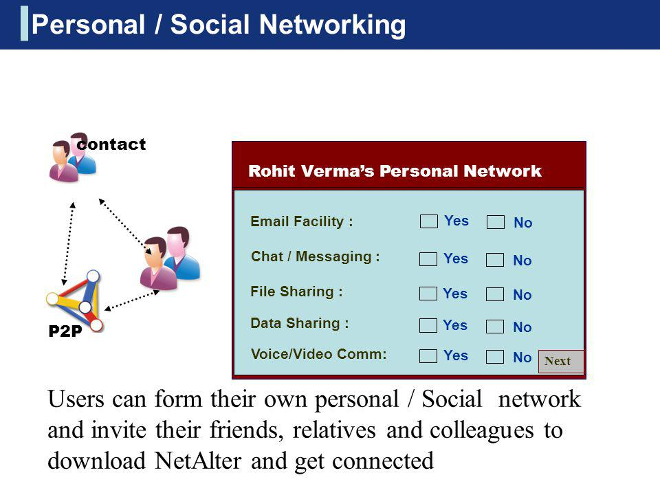 Personal / Social Networking
