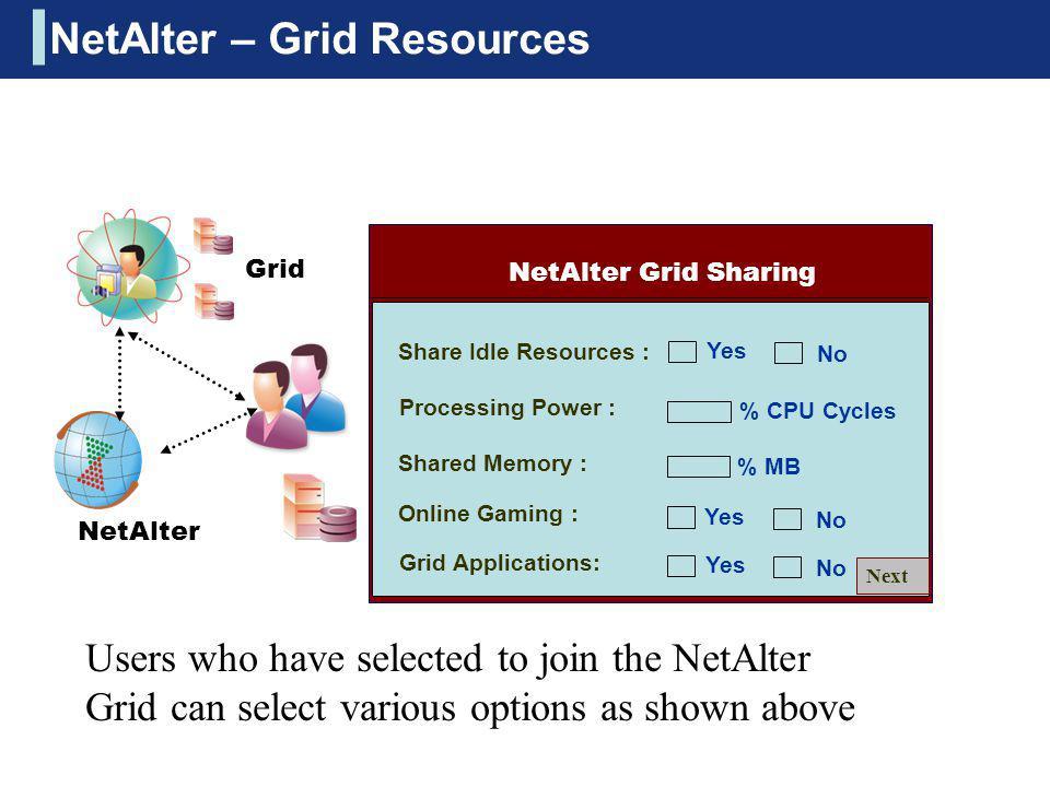 NetAlter – Grid Resources