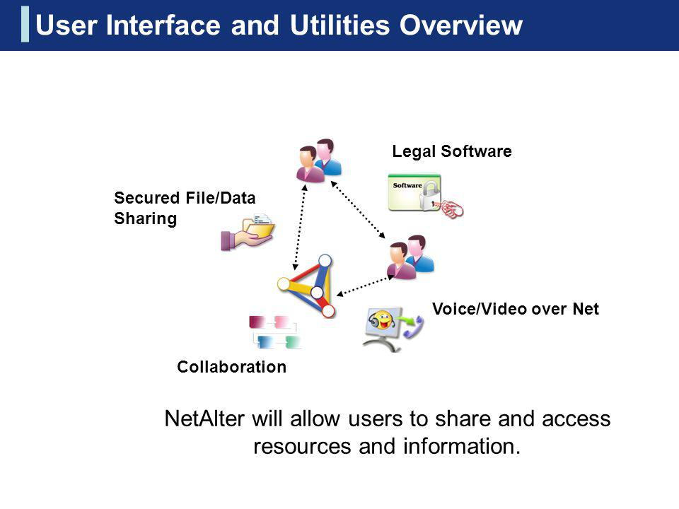 User Interface and Utilities Overview