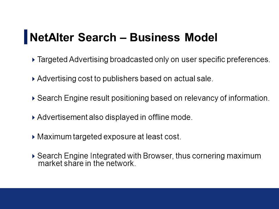 NetAlter Search – Business Model