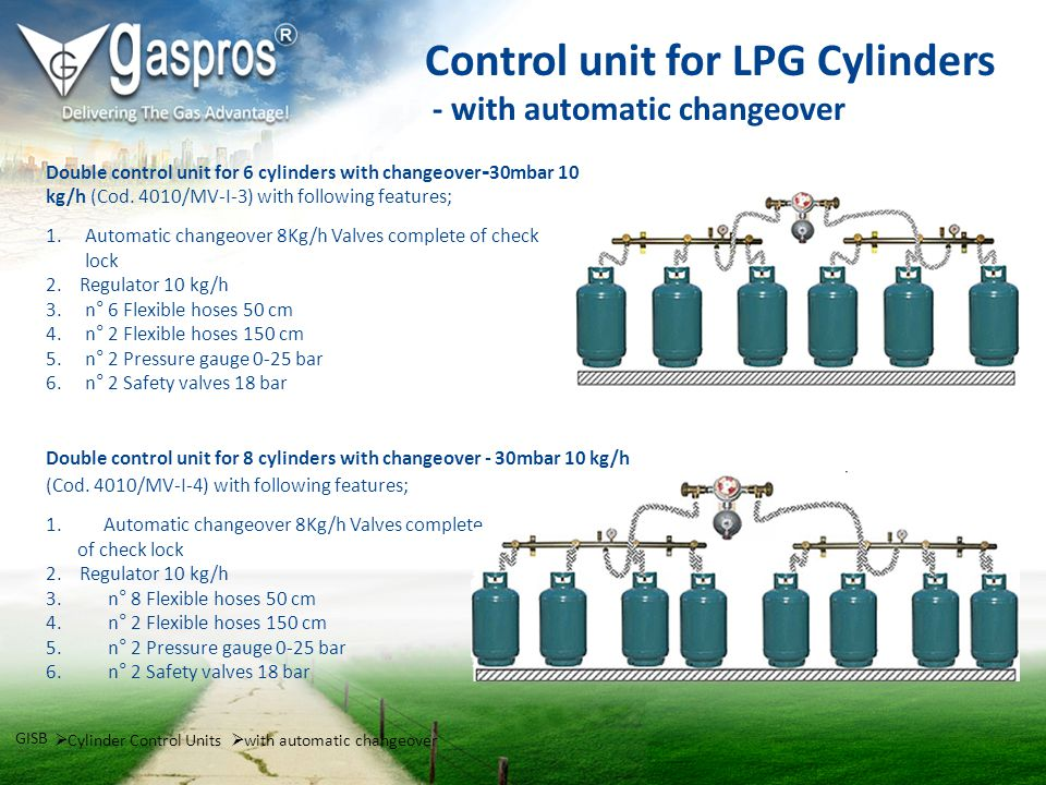 Control unit for LPG Cylinders