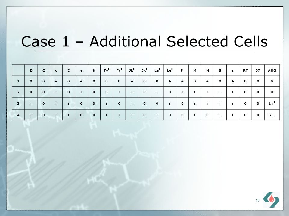 Case 1 – Additional Selected Cells