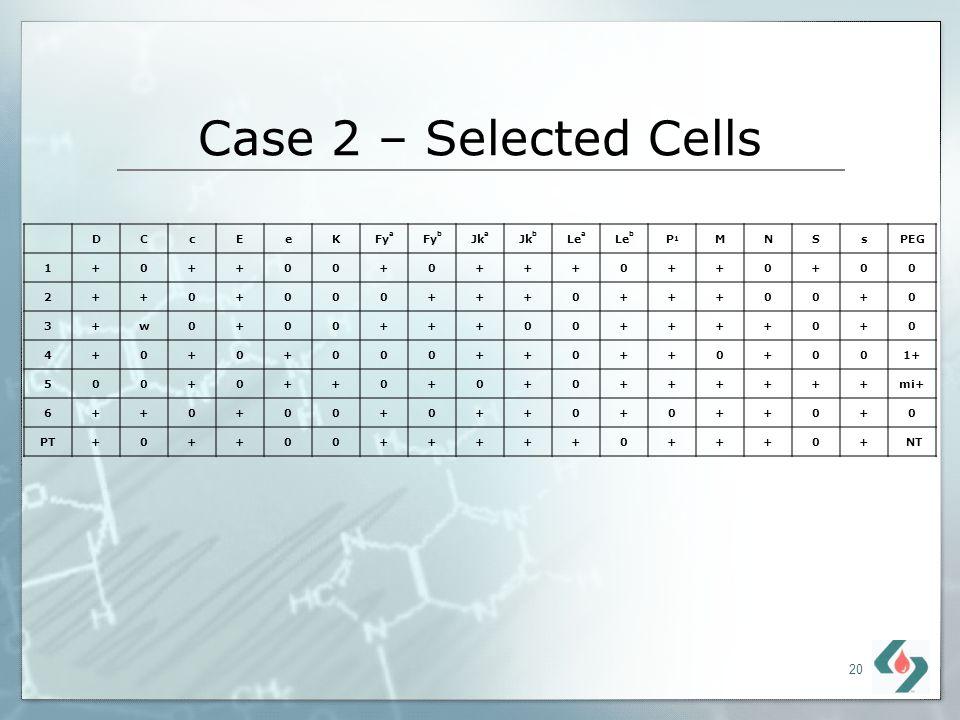 Case 2 – Selected Cells D C c E e K Fya Fyb Jka Jkb Lea Leb P1 M N S s
