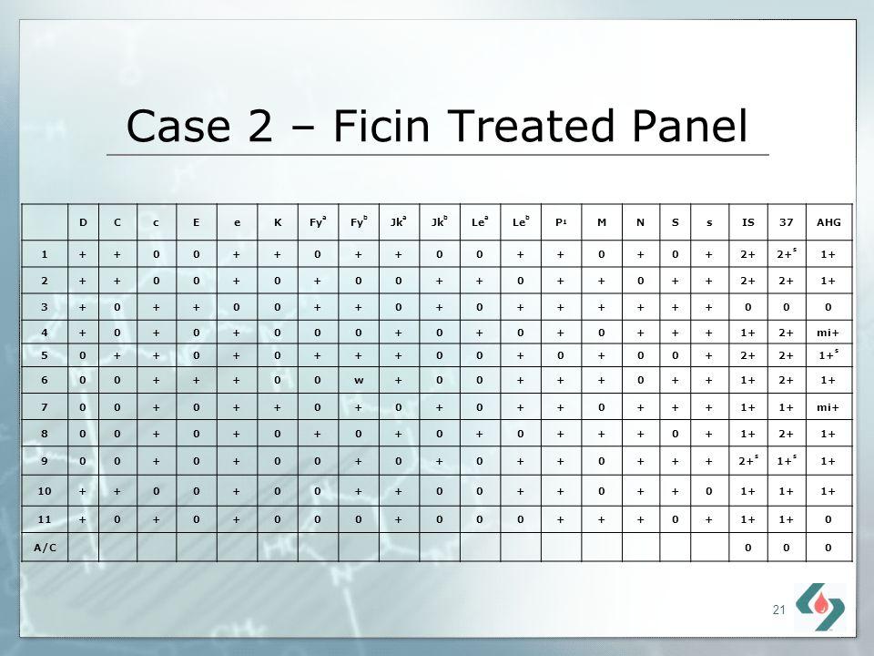 Case 2 – Ficin Treated Panel