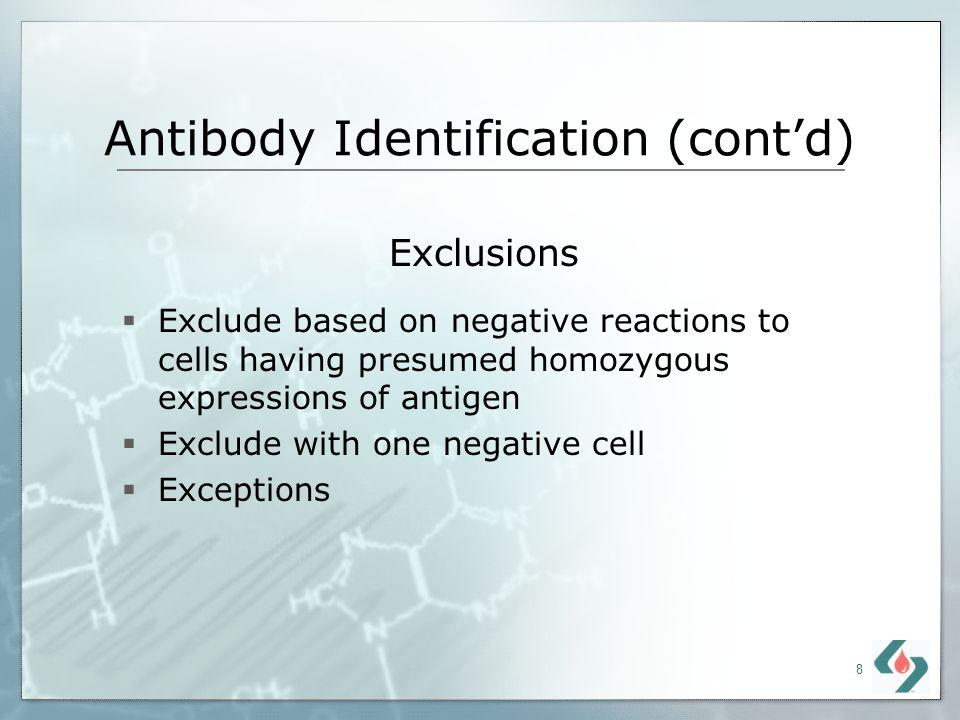 Antibody Identification (cont'd)