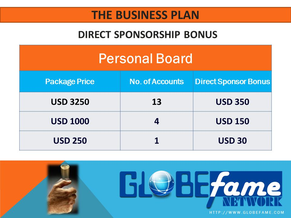 DIRECT SPONSORSHIP BONUS