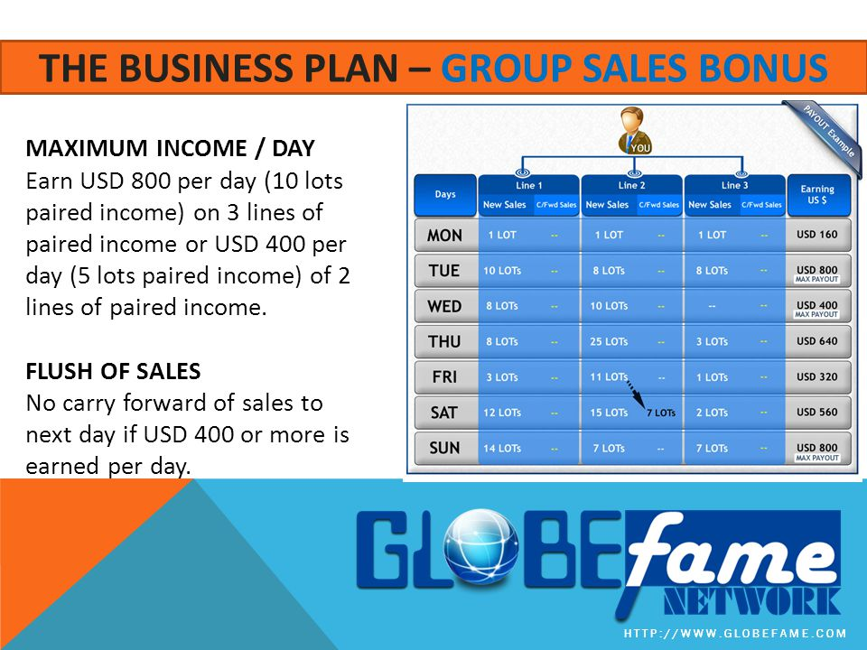 The business plan – GROUP SALES BONUS