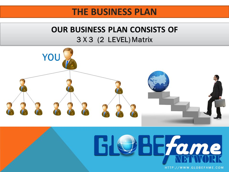 OUR BUSINESS PLAN CONSISTS OF 3 X 3 (2 LEVEL) Matrix
