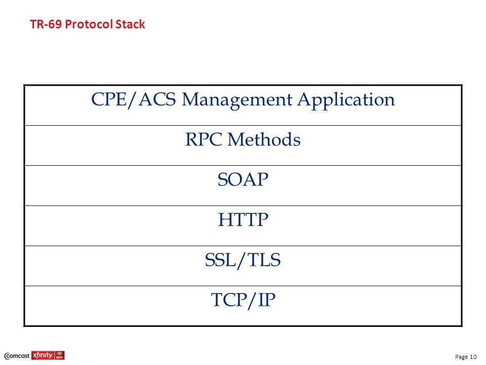 CPE/ACS Management Application