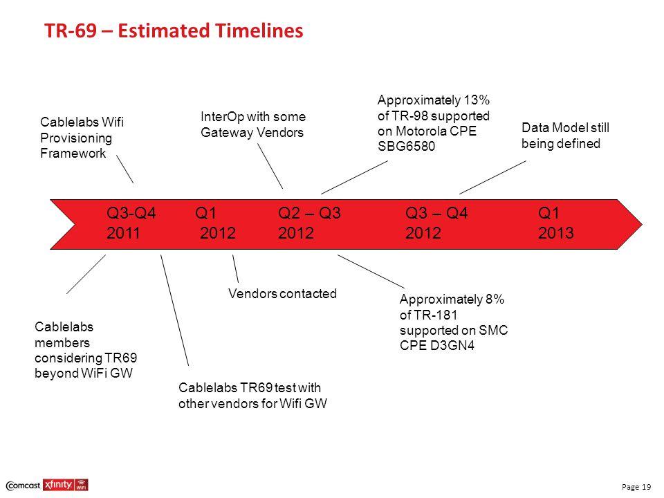 TR-69 – Estimated Timelines