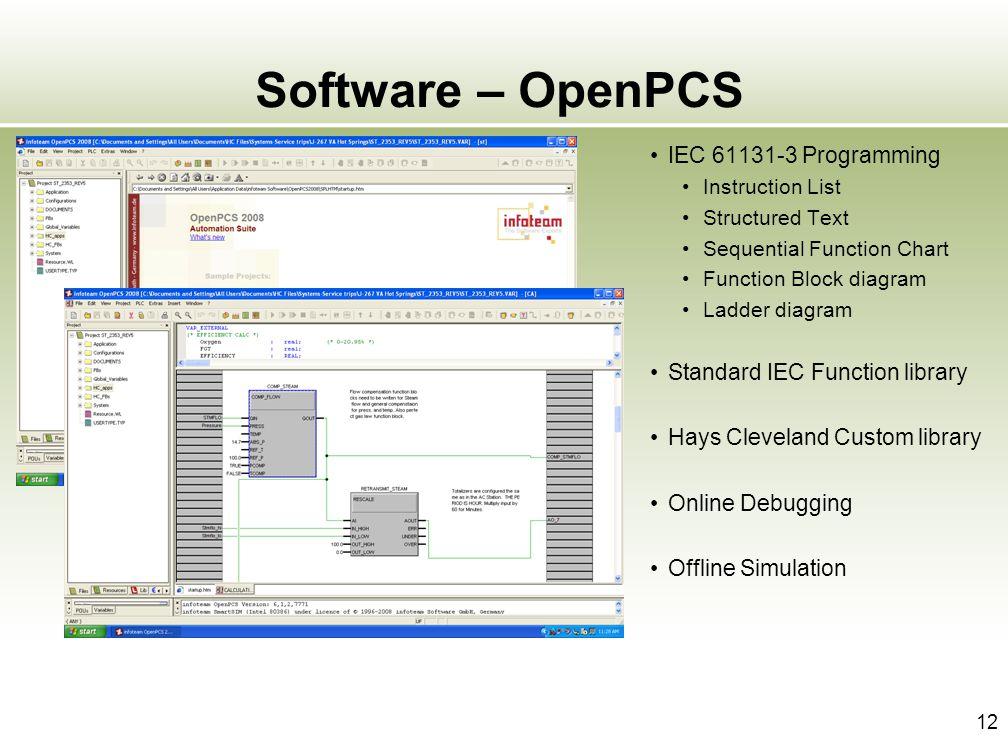 Software – OpenPCS IEC 61131-3 Programming