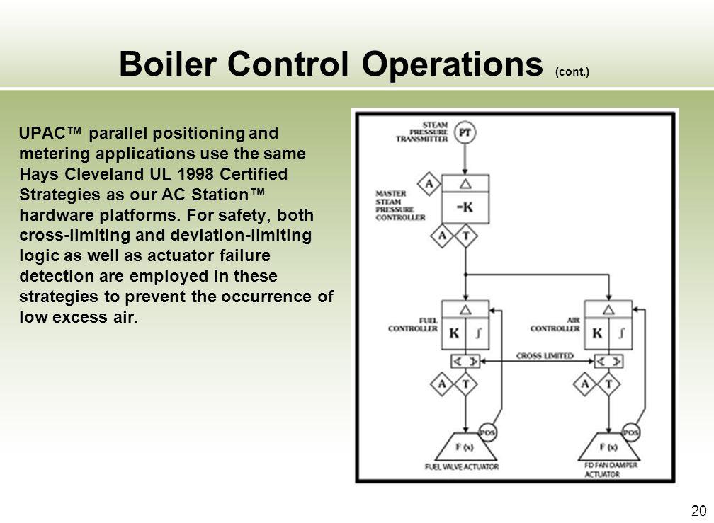 Boiler Control Operations (cont.)
