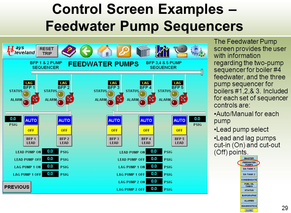 Control Screen Examples – Feedwater Pump Sequencers