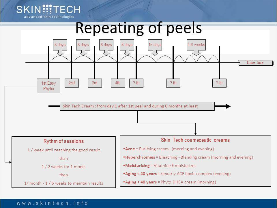Repeating of peels Skin Tech cosmeceutic creams Rythm of sessions