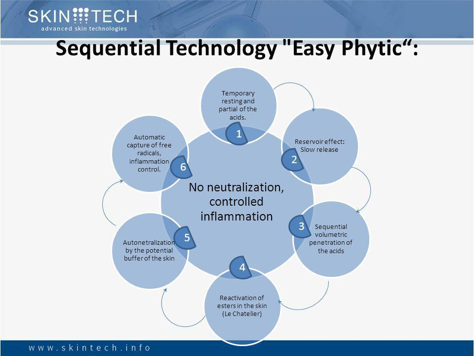 Sequential Technology Easy Phytic :