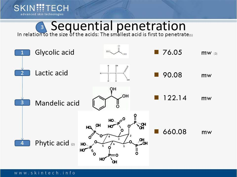 Sequential penetration