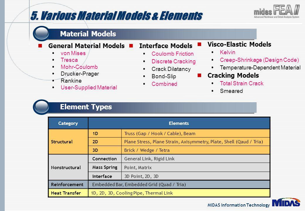 5. Various Material Models & Elements