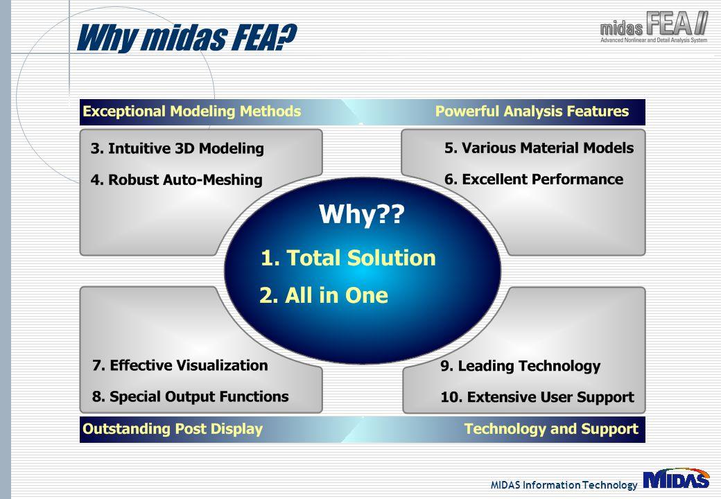 Why midas FEA