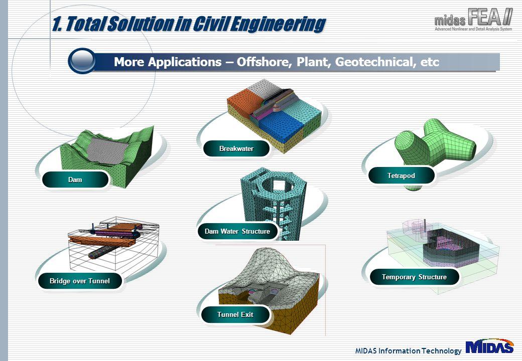1. Total Solution in Civil Engineering