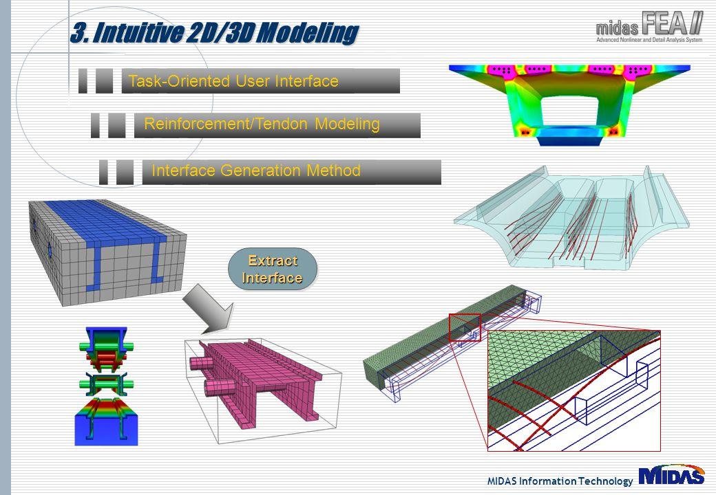 3. Intuitive 2D/3D Modeling