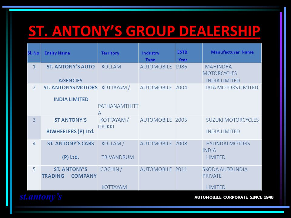 ST. ANTONY'S GROUP DEALERSHIP