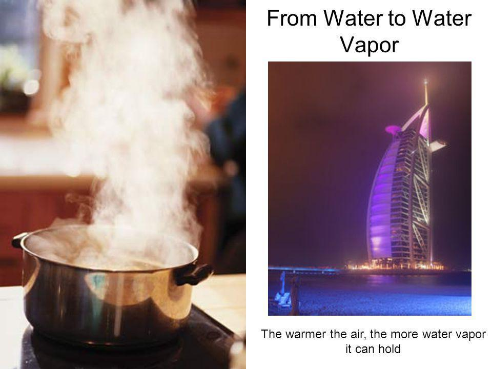 From Water to Water Vapor