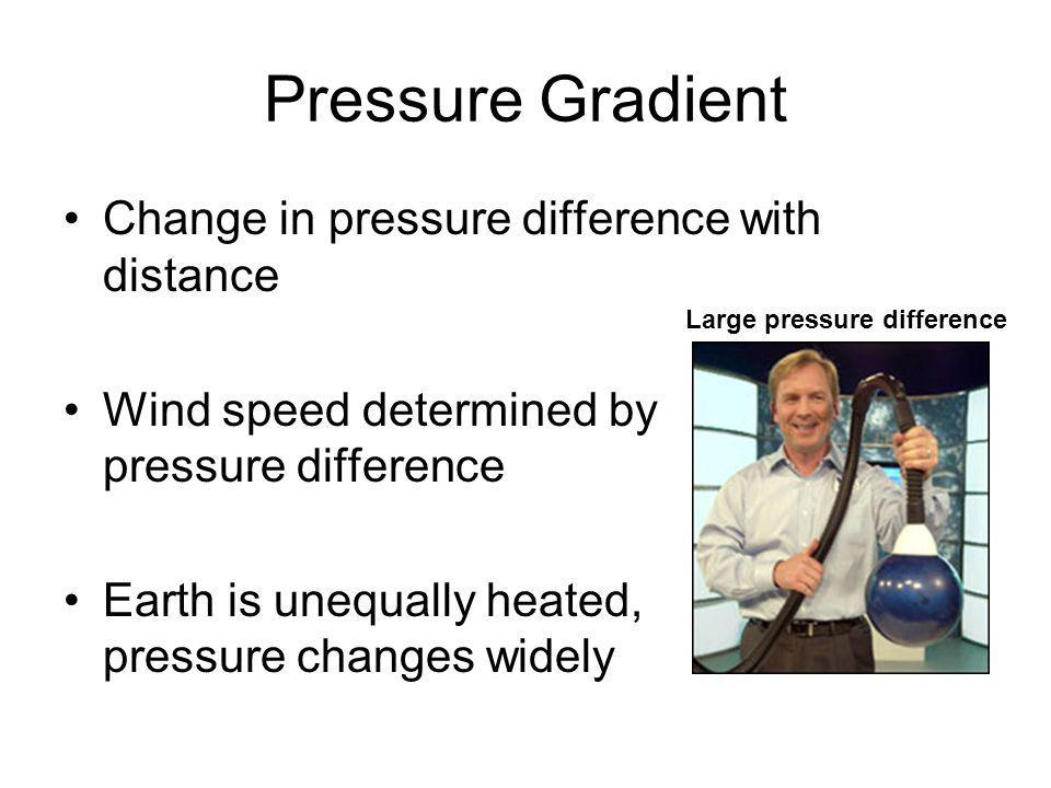 Pressure Gradient Change in pressure difference with distance