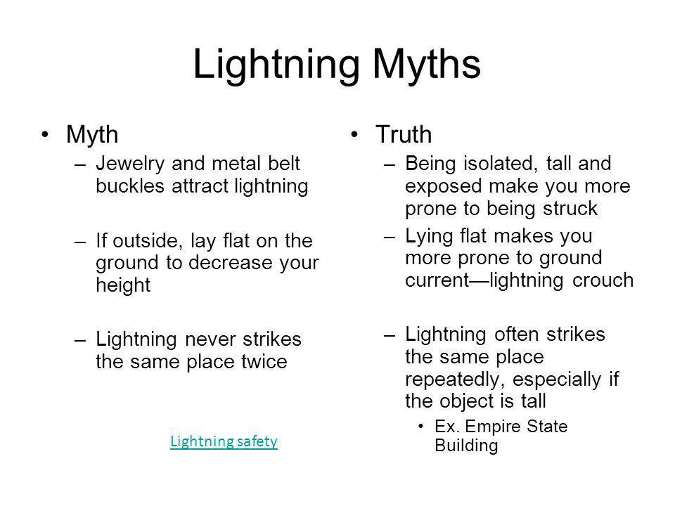 Lightning Myths Myth Truth