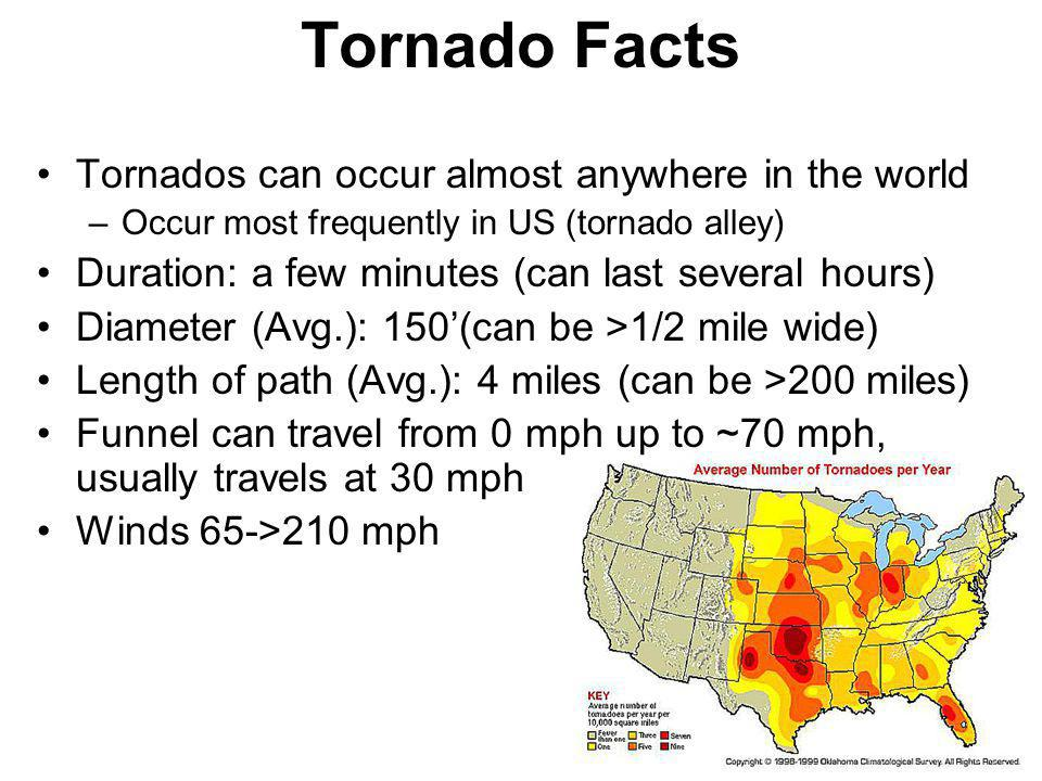 Tornado Facts Tornados can occur almost anywhere in the world