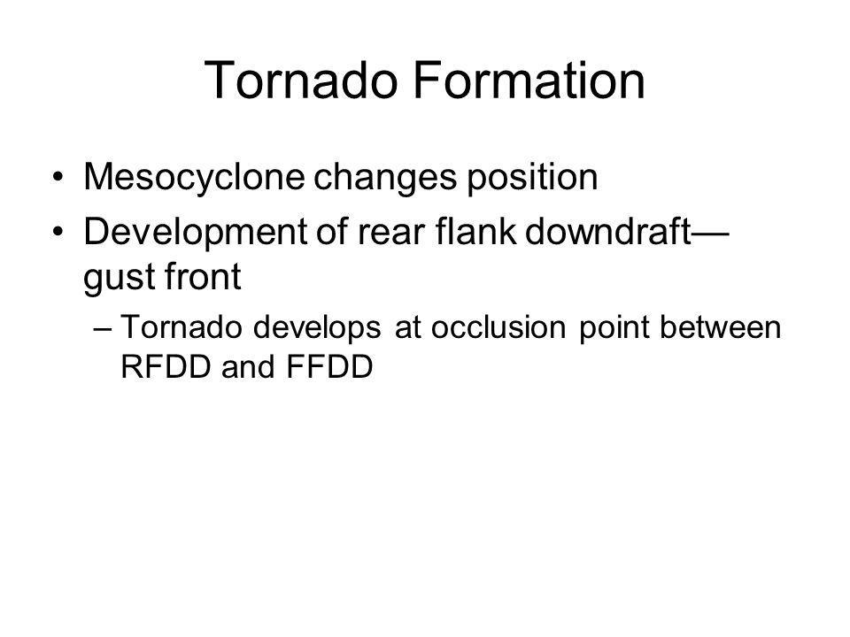 Tornado Formation Mesocyclone changes position