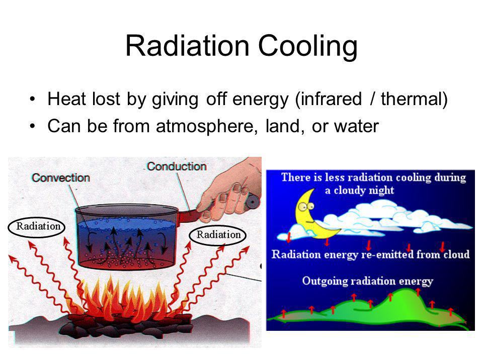 Radiation Cooling Heat lost by giving off energy (infrared / thermal)
