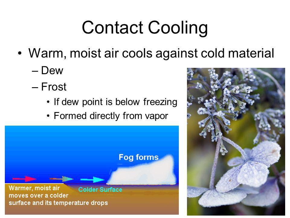Contact Cooling Warm, moist air cools against cold material Dew Frost
