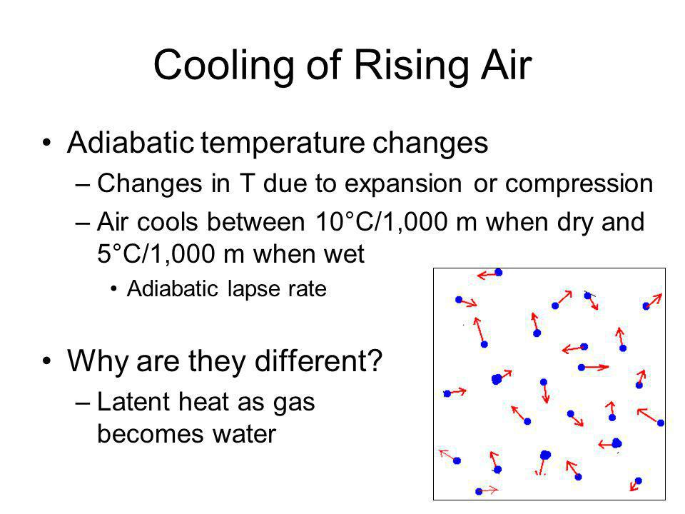 Cooling of Rising Air Adiabatic temperature changes