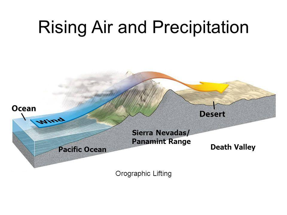 Rising Air and Precipitation