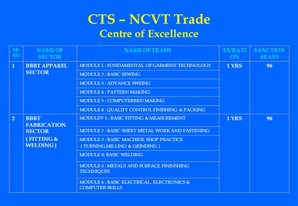 CTS – NCVT Trade Centre of Excellence