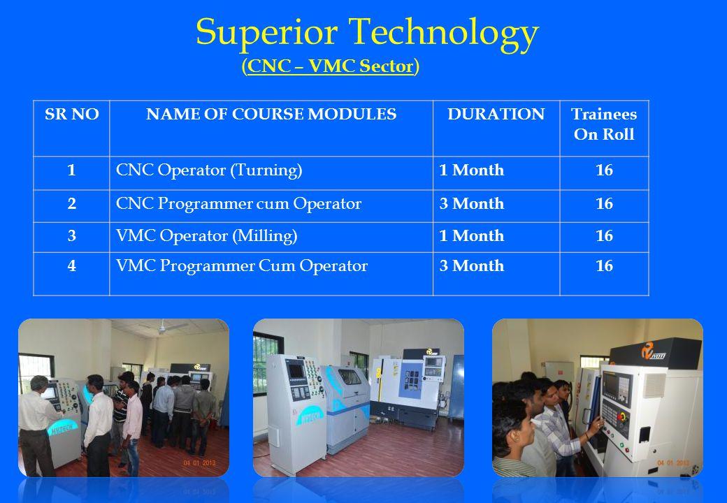 Superior Technology (CNC – VMC Sector)