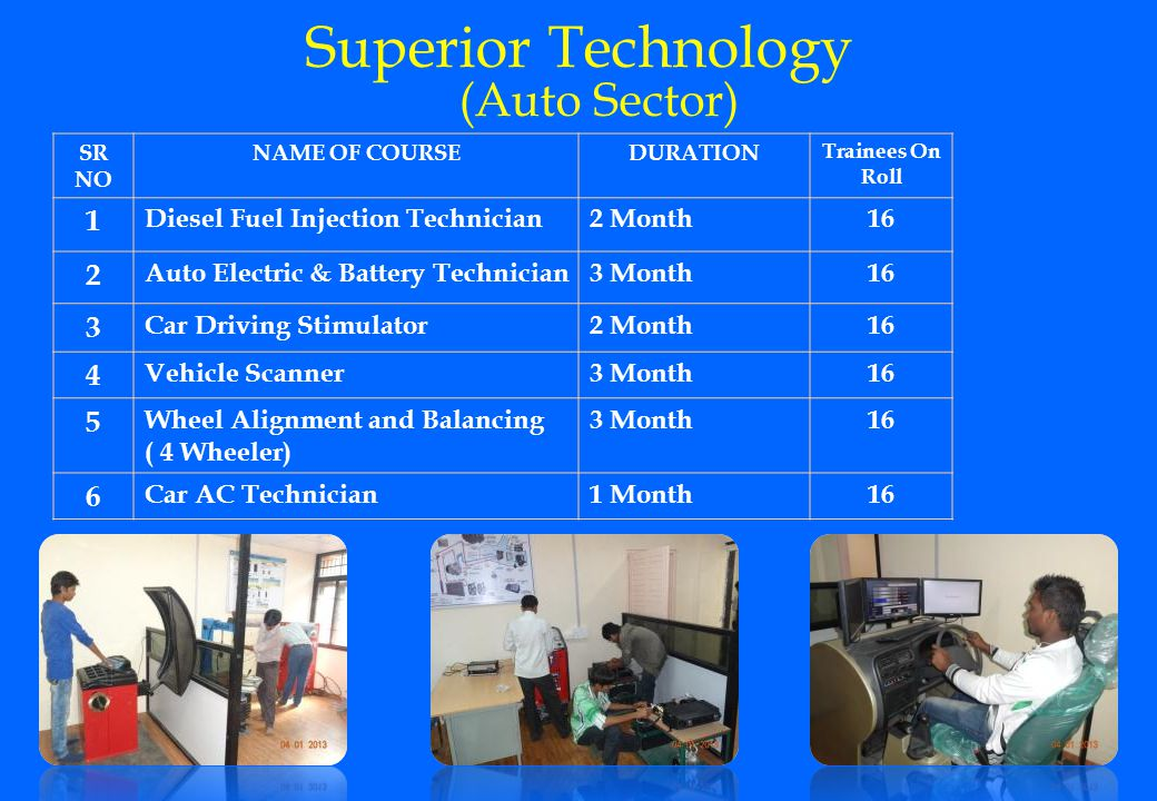Superior Technology (Auto Sector)