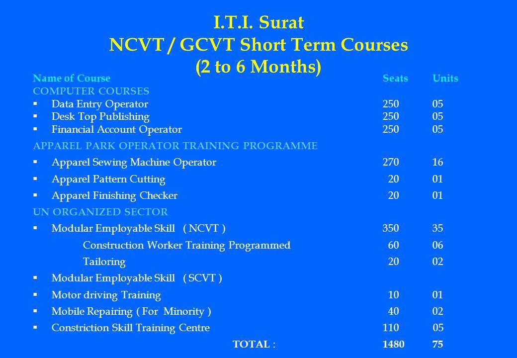 I.T.I. Surat NCVT / GCVT Short Term Courses (2 to 6 Months)