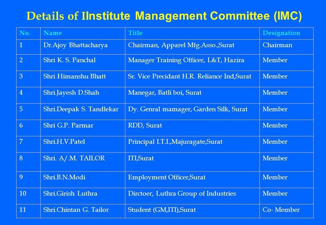 Details of IInstitute Management Committee (IMC)