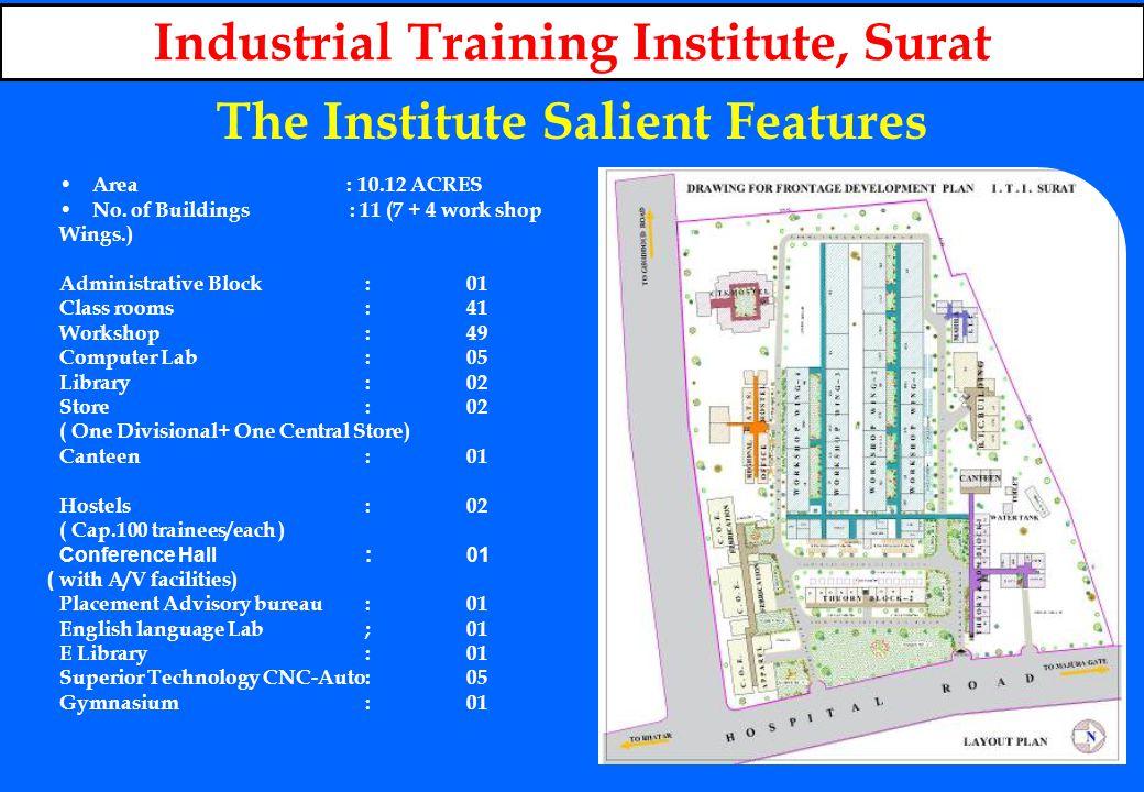 The Institute Salient Features
