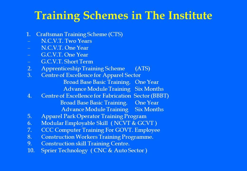 Training Schemes in The Institute