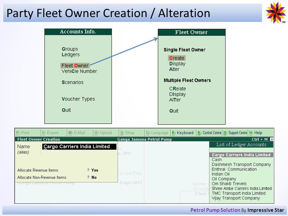 Party Fleet Owner Creation / Alteration