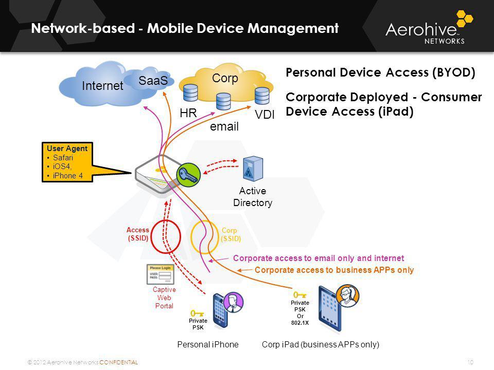 Network-based - Mobile Device Management
