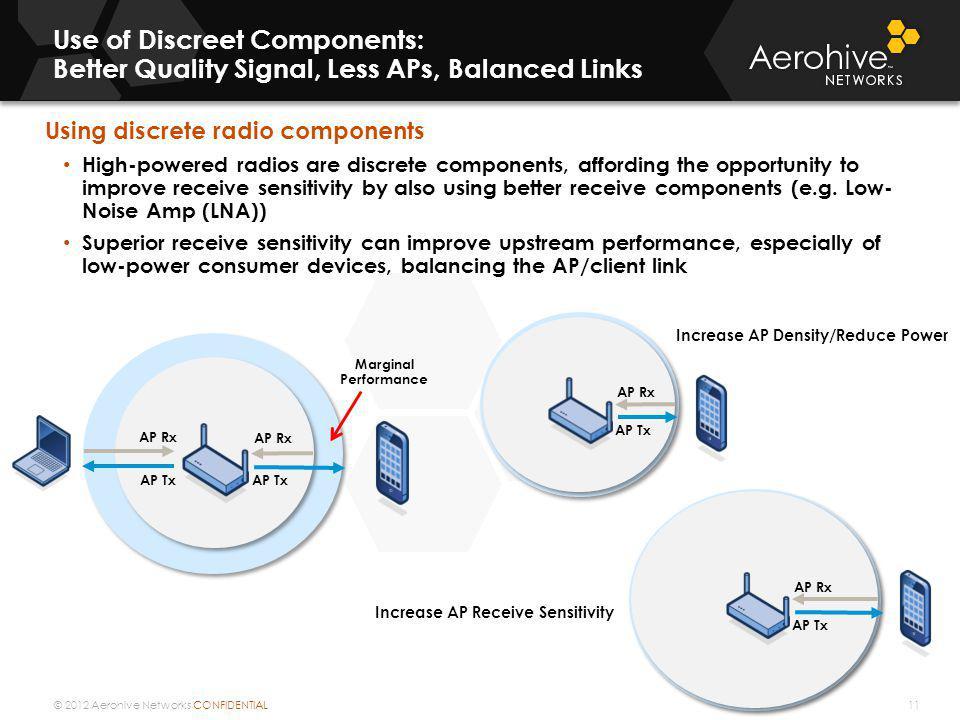 Increase AP Density/Reduce Power Increase AP Receive Sensitivity