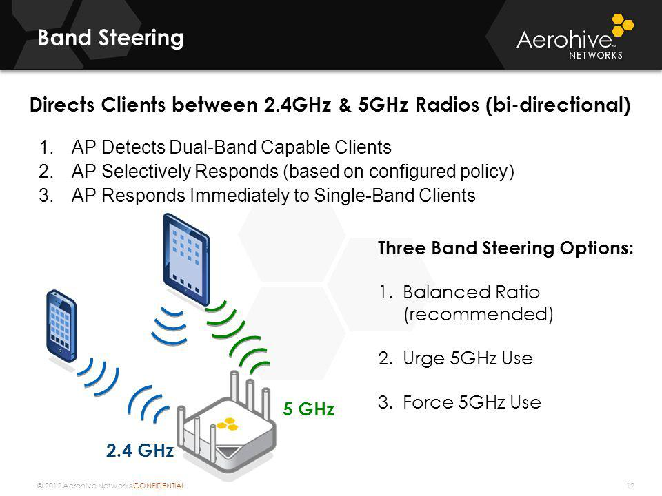 Band Steering Directs Clients between 2.4GHz & 5GHz Radios (bi-directional) AP Detects Dual-Band Capable Clients.