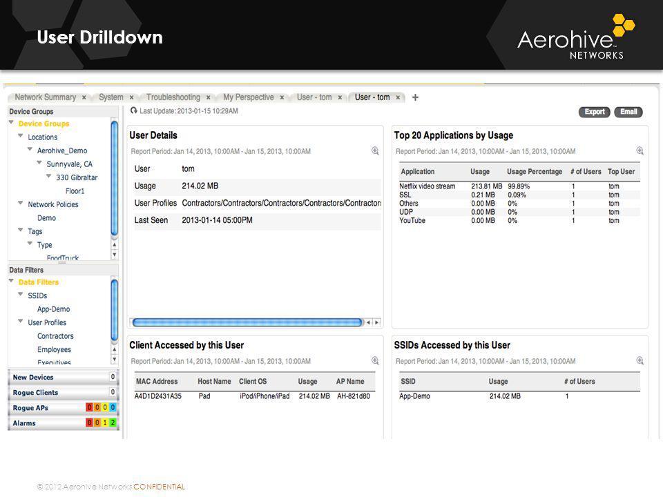 User Drilldown