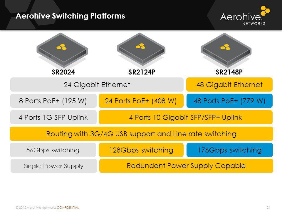 Aerohive Switching Platforms