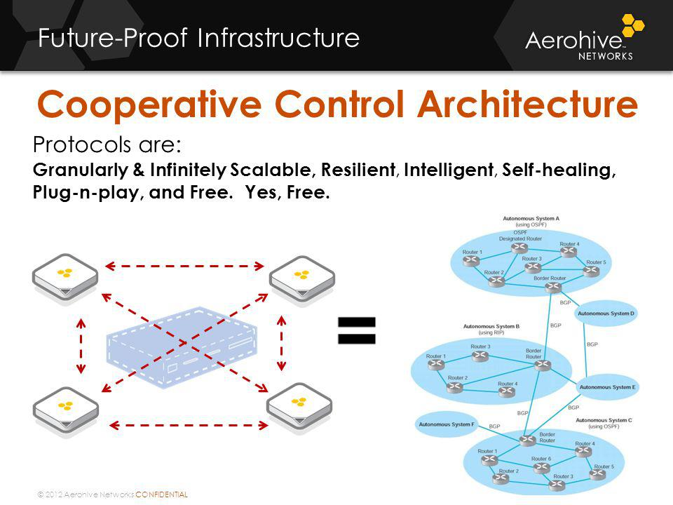 Future-Proof Infrastructure