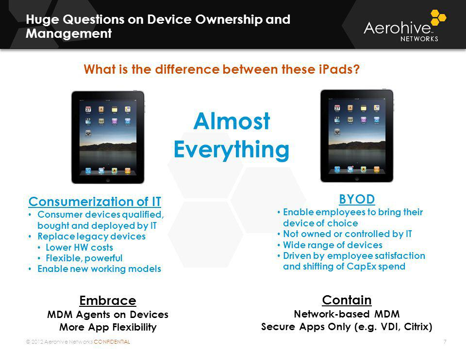 Huge Questions on Device Ownership and Management